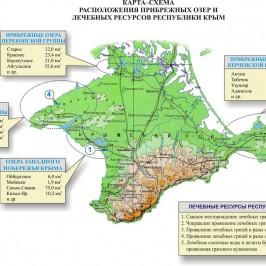 Бальнеологические характеристики крымской вулканической грязи Булганакского месторождения